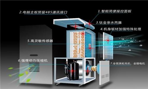 生产|工业除湿机生产厂家,什么牌子的除湿机最好?